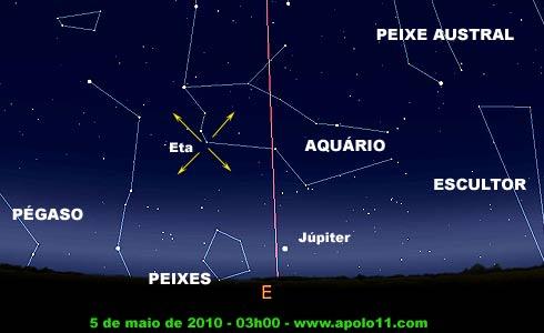 Chuva de meteoros Eta Aquarídea
