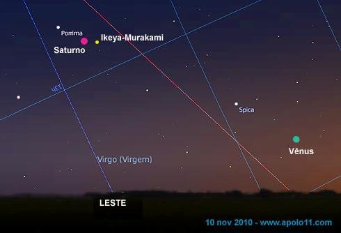Localização Cometa Ikeya-Murakami