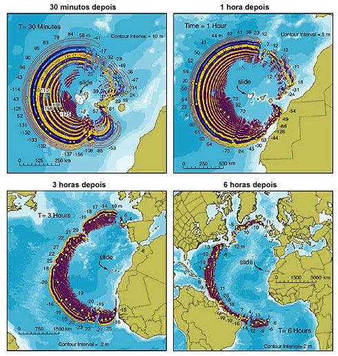cumbre vieja e tsunami no Brasil