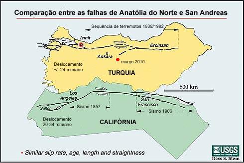 Falha de Anatólia