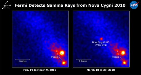NOTÍCIAS CIENTÍFICAS - ASTRONOMIA - PÓLOS MAGNÉTICOS Raios_gama_explosao_nova