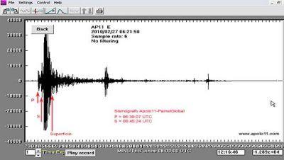 http://www.apolo11.com/imagens/2010/terremoto_8_8_chile_fev_2010_sismografo_detalhes.jpg