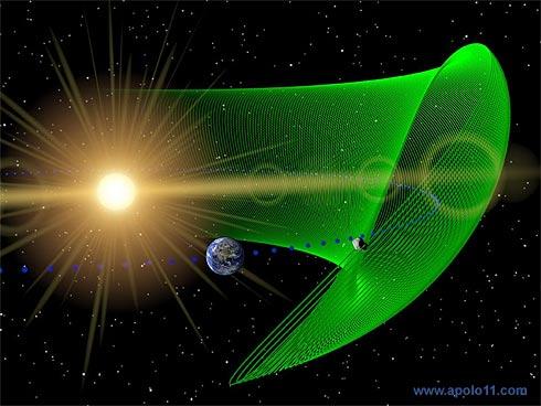 Asteroide Troiano da Terra