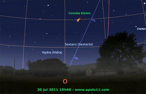 Localização do Cometa Elenin