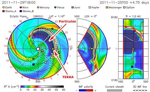 Forte explosão solar deve atingir a Terra nesta segunda-feira