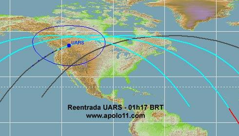 Reentrada UARS