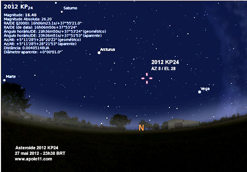 Asteroide 2012 KP24