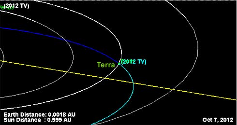 Asteroide_2012_TV_TCT_501