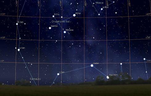 Carta Celeste Constelação do cruzeiro do Sul