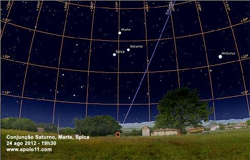 Conjunção Saturno, Marte, Spica - Carta Celeste