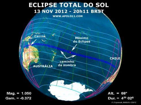 Eclipse novembro de 2012