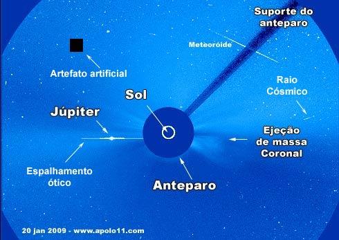 Naves, Anunakis e Nibiru. A fértil imaginação nas imagens do Sol