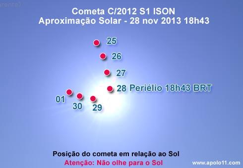 Cometa ISON no céu