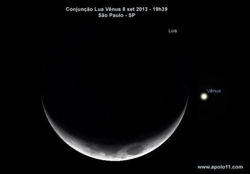 Conjunção e Ocultação de Vênus