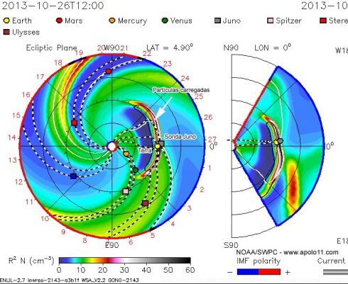 Maior tempestade solar do ano deve chegar à Terra no sábado