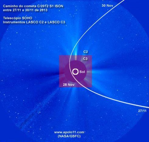 Trajetoria cometa ISON