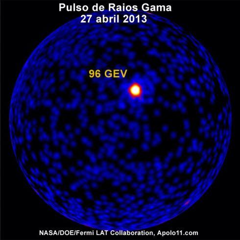 Pulso de raios gama GRB 130427A