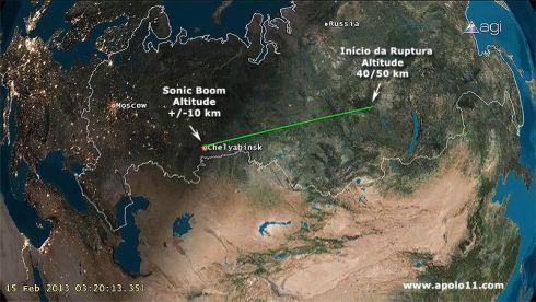 Simulacao trajetoria meteoro russo