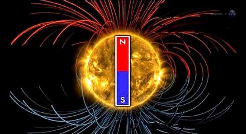 Inversão de polaridade do Sol