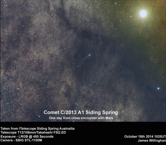 Cometa Siding Primavera Perto de Marte