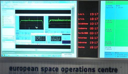Spike mostra o momento em que a nave Rosetta saiu do estado de hibernação