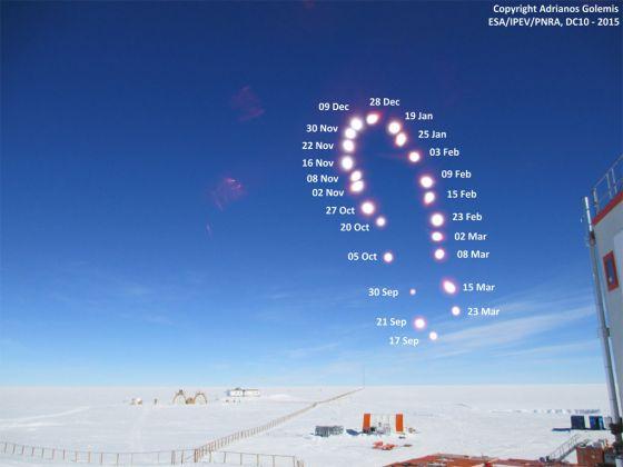 Analema na Antaritida
