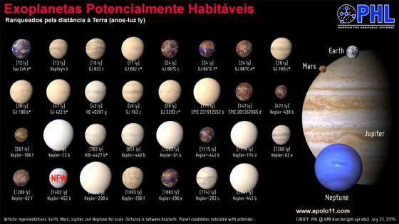 Catalogo de exoplanetas