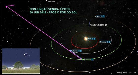 Conuncao entre Venus e Jupiter