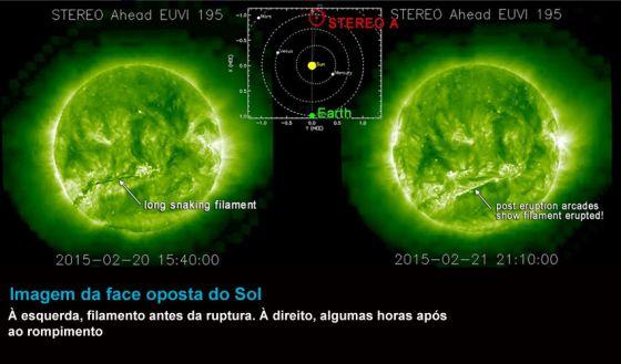 Ruptura de Filamento solar