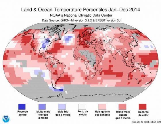 Recorde de temperaturas ao longo dos anos