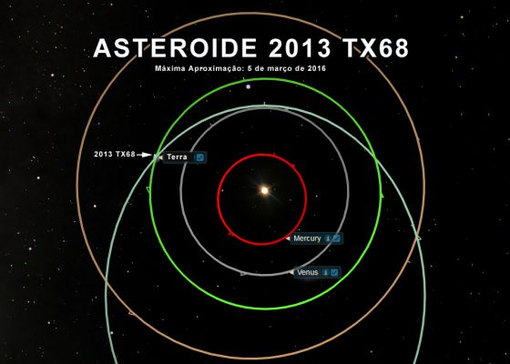 http://www.apolo11.com/imagens/2016/asteroide_2013tx68_1_20160210-074401.jpg