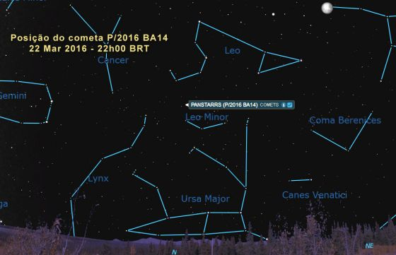 Posicao do cometa P/2016 BA14 (Pan-STARRS)
