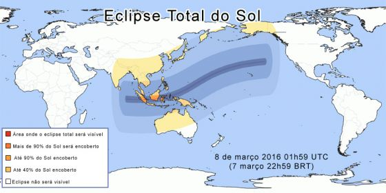 Eclipse Total 2016