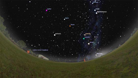 Carta celeste mostra o enfileiramento planetario visto em 20 de janeiro de 2016, antes do nascer do Sol.