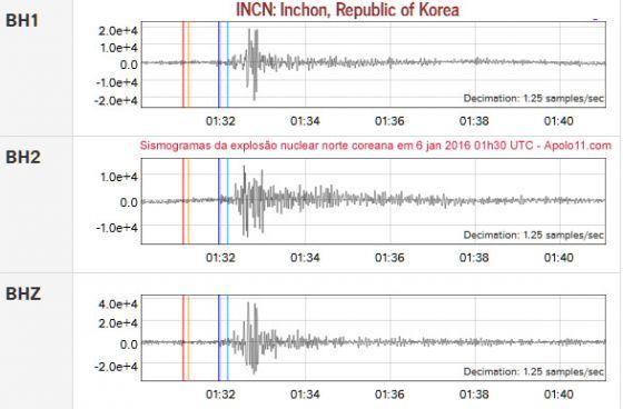 Sismogramas da explosao nuclear feito pela Coreia do norte em 6 de janeiro de 2016