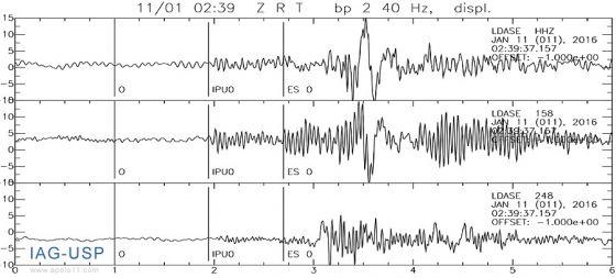 Registro sismografico de um tremor de 1,6 magnitude ocorrido em 11 de janeiro, as 00h39, no Jardim California, Londrina, PR.