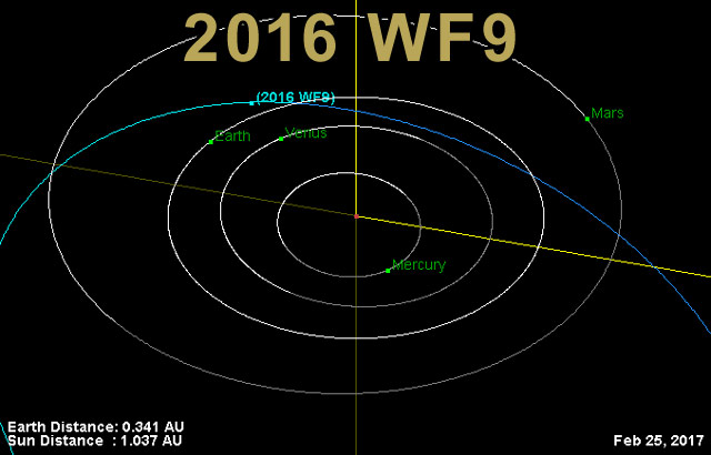 Asteroide 2016 WF9