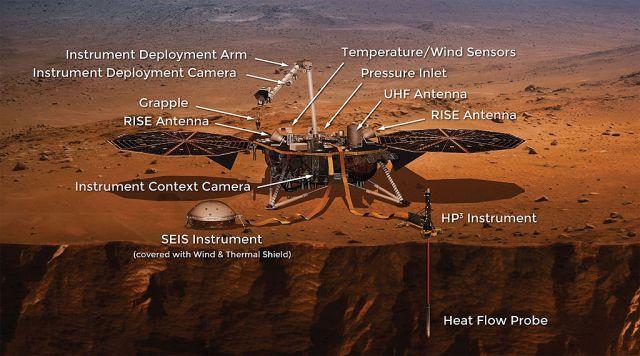 Instrumentos da Missao Insight, da NASA
