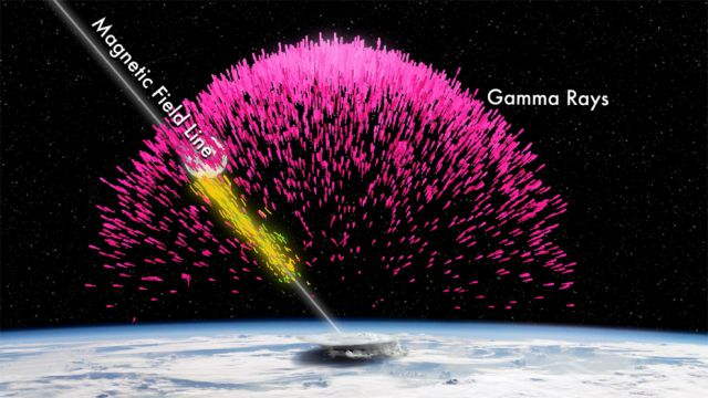 Pulso de raio gama terrestre