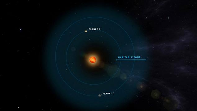 Vídeo: Descobertos dois exoplanetas semelhantes à Terra!
